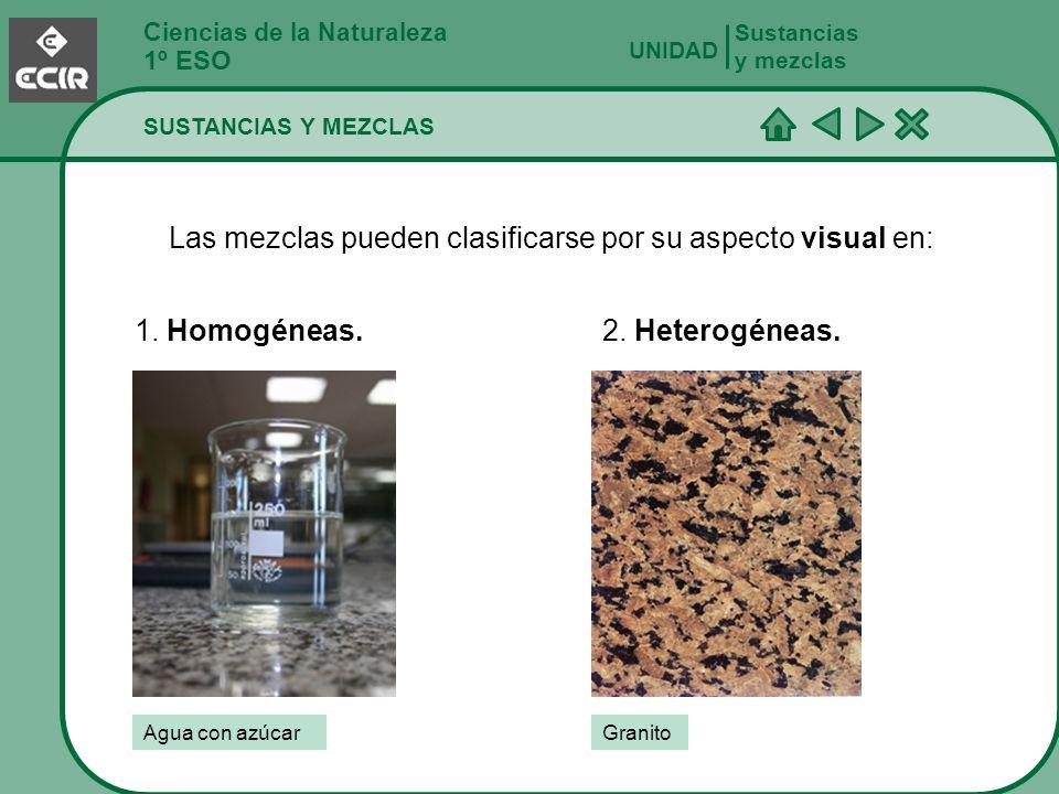 Ciencias de la Naturaleza 1º ESO SUSTANCIAS Y MEZCLAS Sustancias y mezclas UNIDAD Las mezclas pueden clasificarse por su aspecto visual en: 1. Homogén