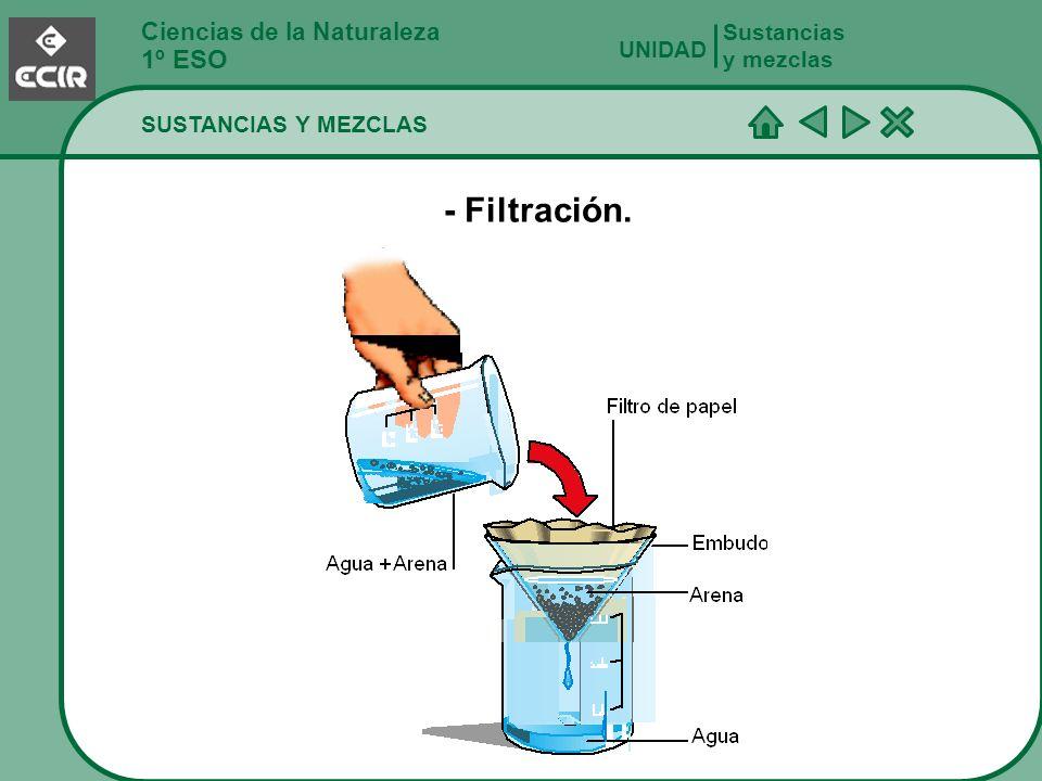 Ciencias de la Naturaleza 1º ESO SUSTANCIAS Y MEZCLAS Sustancias y mezclas UNIDAD - Filtración.