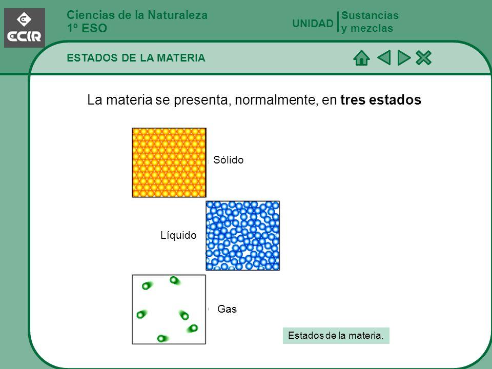 Ciencias de la Naturaleza 1º ESO SUSTANCIAS Y MEZCLAS Sustancias y mezclas UNIDAD Las mezclas están formadas por partículas diferentes.