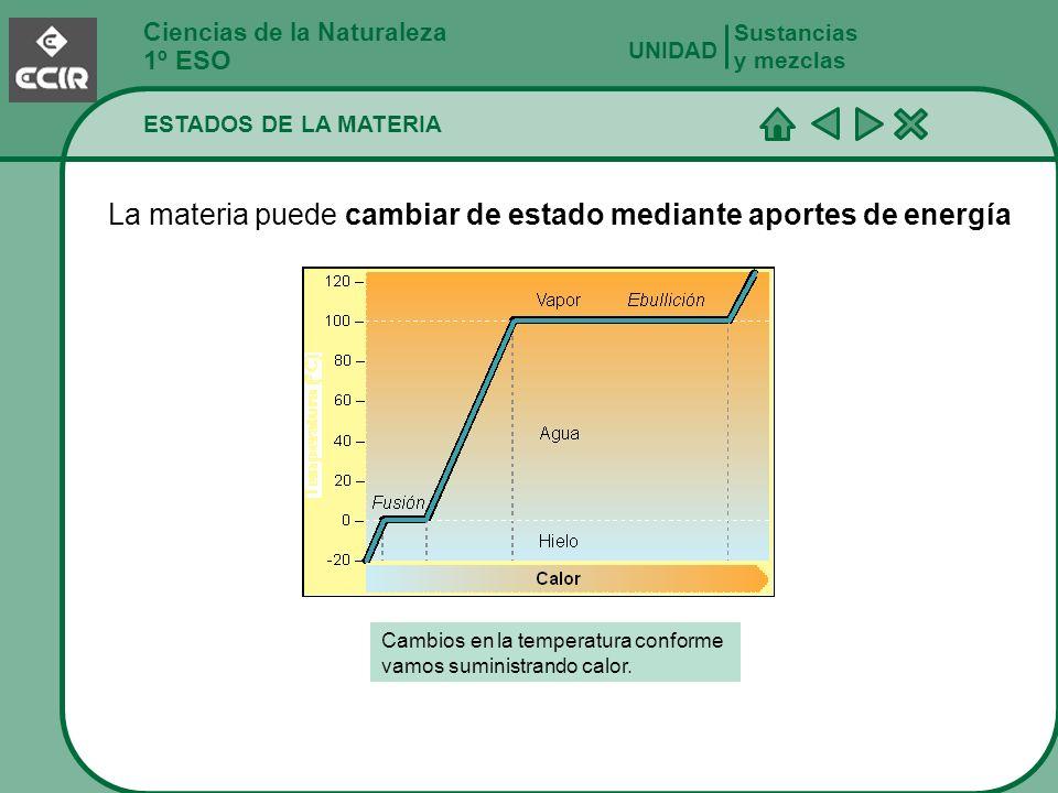 Ciencias de la Naturaleza 1º ESO Sustancias y mezclas UNIDAD La materia puede cambiar de estado mediante aportes de energía Cambios en la temperatura