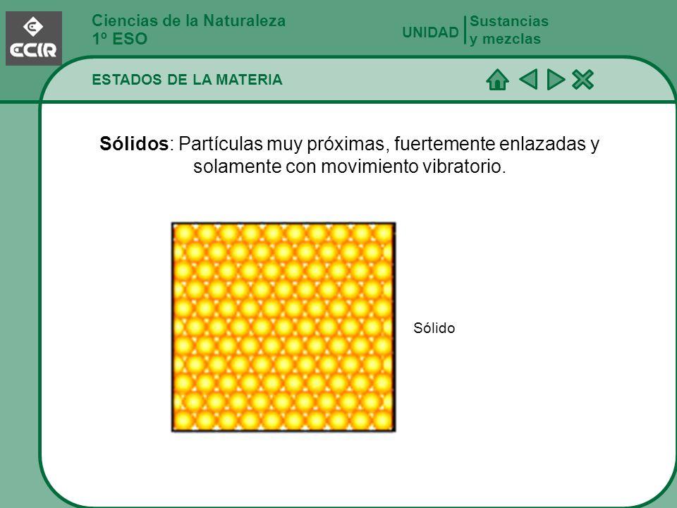Ciencias de la Naturaleza 1º ESO ESTADOS DE LA MATERIA Sustancias y mezclas UNIDAD Sólido Sólidos: Partículas muy próximas, fuertemente enlazadas y so
