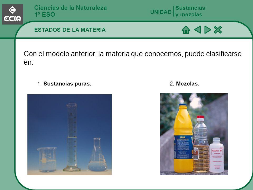 Ciencias de la Naturaleza 1º ESO ESTADOS DE LA MATERIA Sustancias y mezclas UNIDAD Con el modelo anterior, la materia que conocemos, puede clasificars