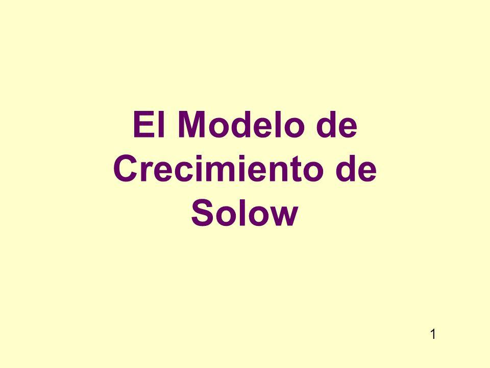 El Modelo de Crecimiento de Solow 1