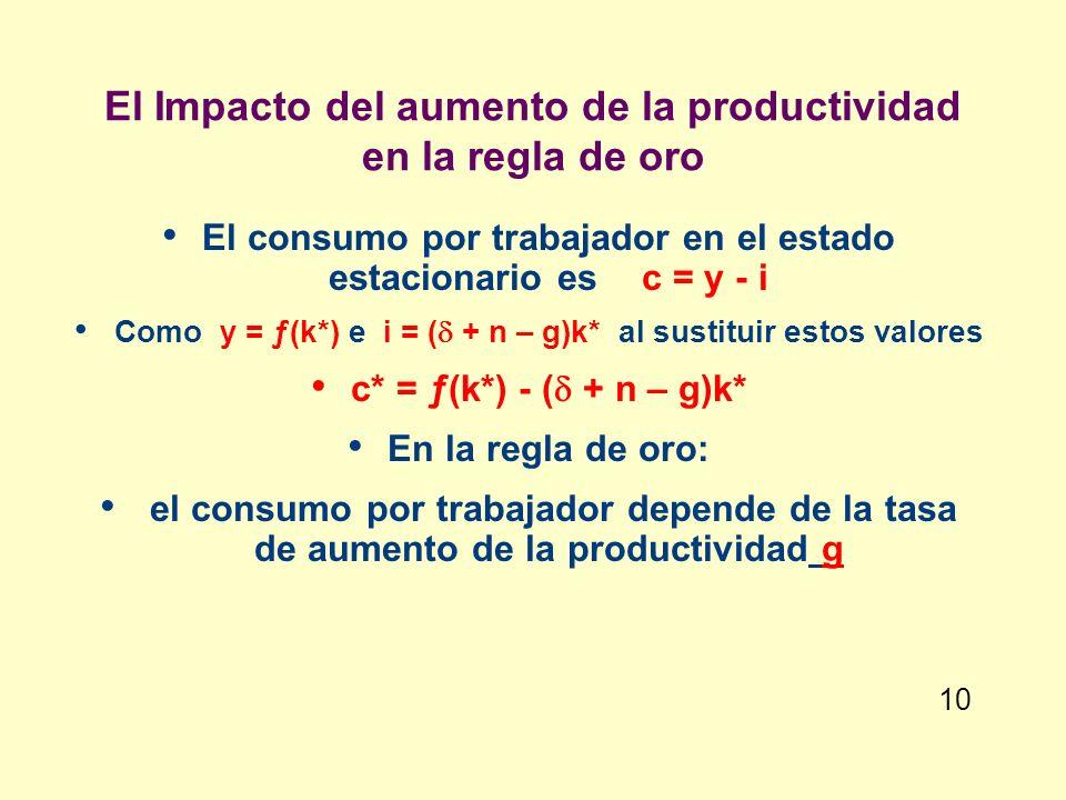 El Impacto del aumento de la productividad en la regla de oro El consumo por trabajador en el estado estacionario es c = y - i Como y = ƒ(k*) e i = (