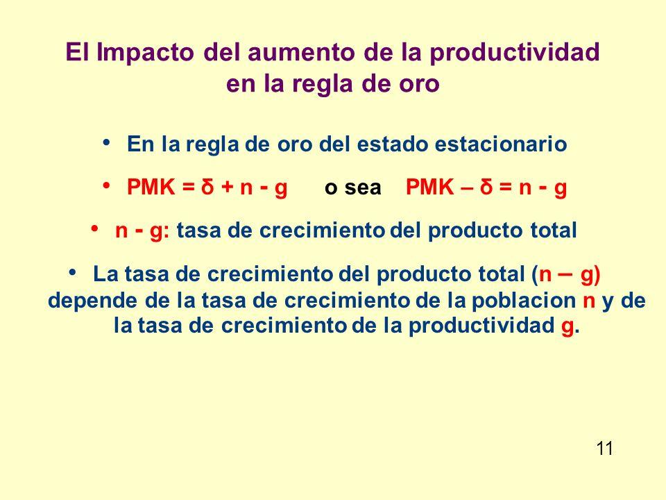 El Impacto del aumento de la productividad en la regla de oro En la regla de oro del estado estacionario PMK = δ + n - g o sea PMK – δ = n - g n - g: