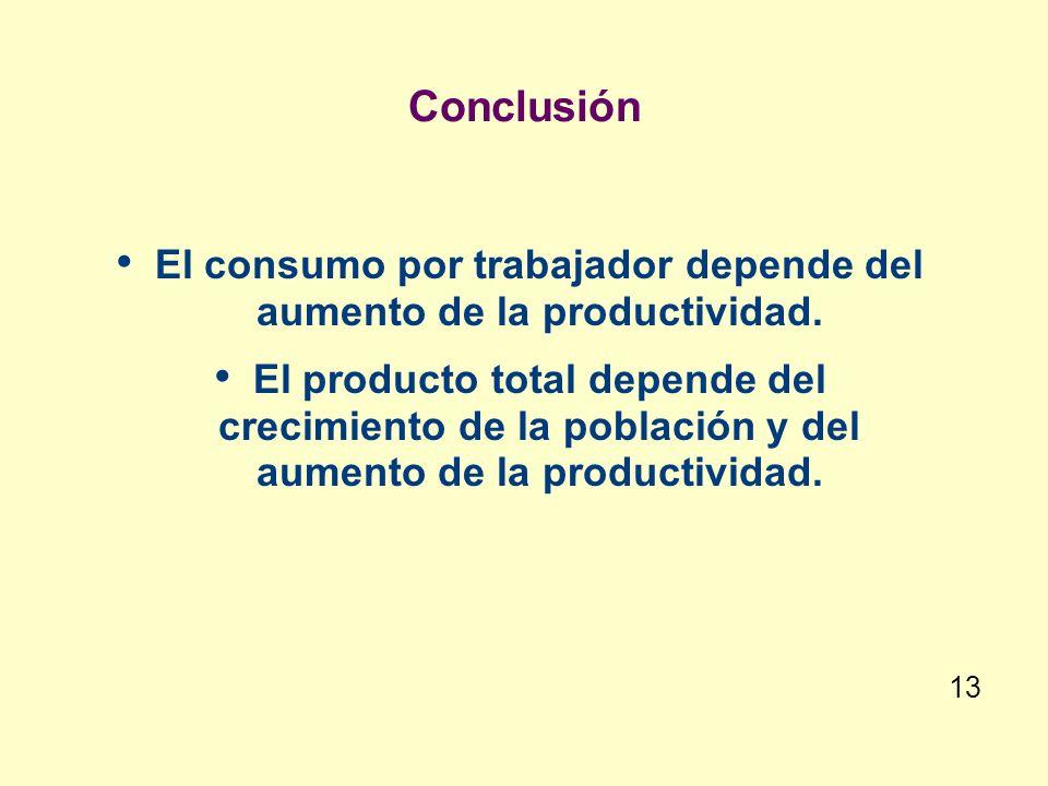 Conclusión El consumo por trabajador depende del aumento de la productividad. El producto total depende del crecimiento de la población y del aumento
