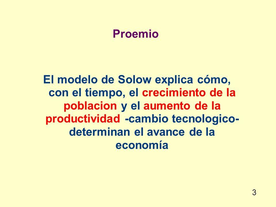 Proemio El modelo de Solow explica cómo, con el tiempo, el crecimiento de la poblacion y el aumento de la productividad -cambio tecnologico- determina