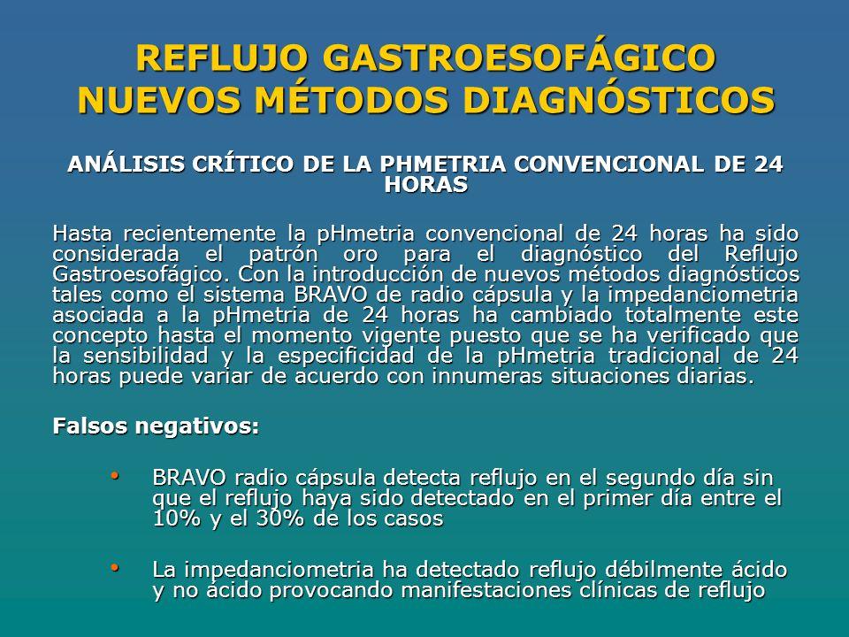 REFLUJO GASTROESOFÁGICO NUEVOS MÉTODOS DIAGNÓSTICOS ANÁLISIS CRÍTICO DE LA PHMETRIA CONVENCIONAL DE 24 HORAS Hasta recientemente la pHmetria convencional de 24 horas ha sido considerada el patrón oro para el diagnóstico del Reflujo Gastroesofágico.