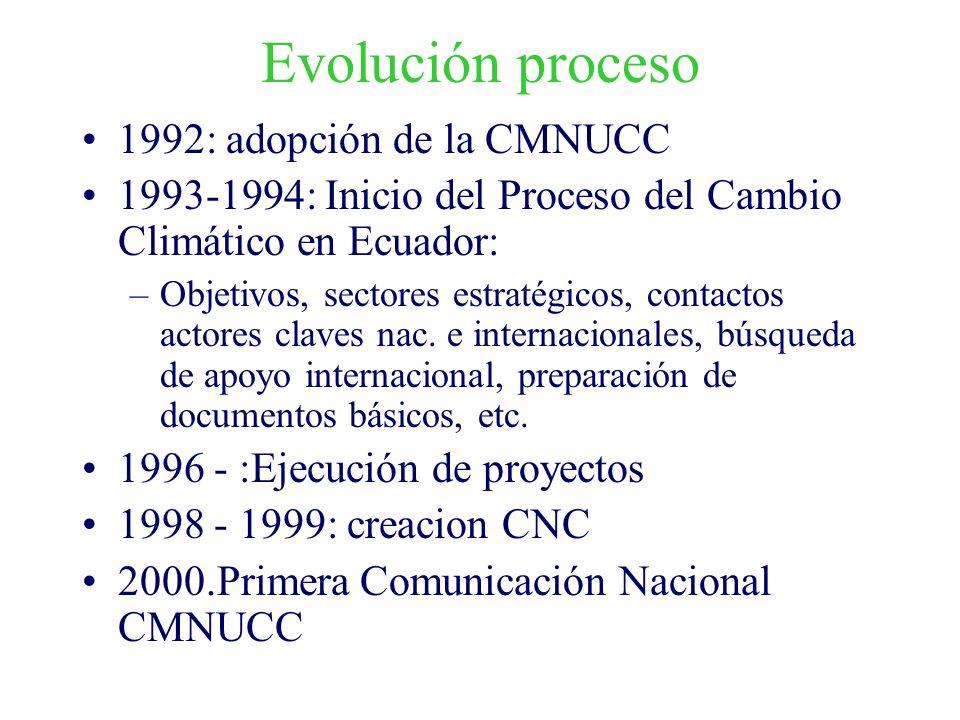 Evolución proceso 1992: adopción de la CMNUCC 1993-1994: Inicio del Proceso del Cambio Climático en Ecuador: –Objetivos, sectores estratégicos, contac