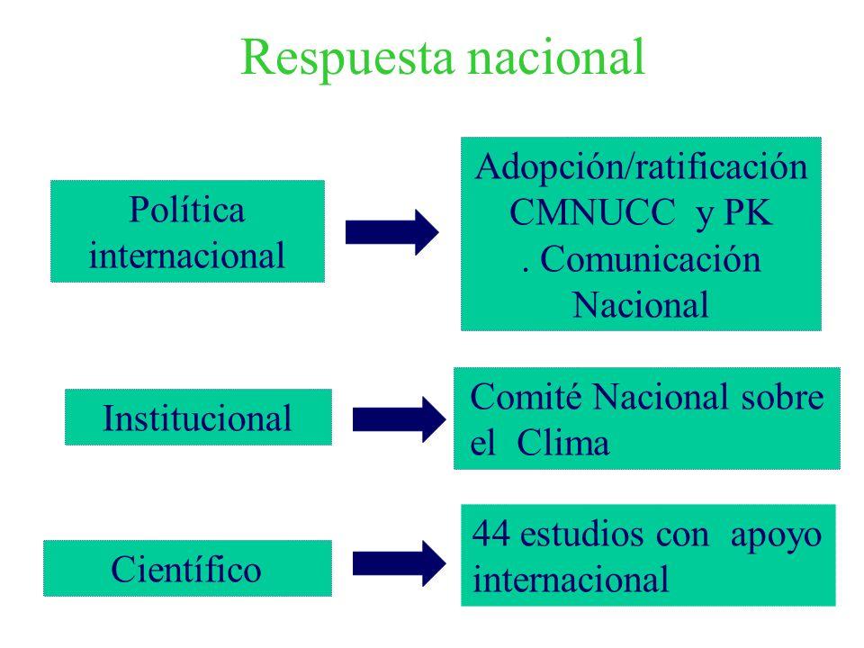 Respuesta nacional Comité Nacional sobre el Clima 44 estudios con apoyo internacional Institucional Científico Política internacional Adopción/ratific