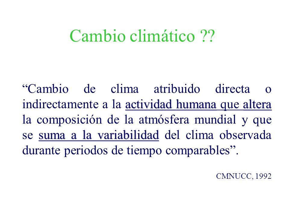 Cambio climático ?? actividad humanaaltera suma a la variabilidad Cambio de clima atribuido directa o indirectamente a la actividad humana que altera