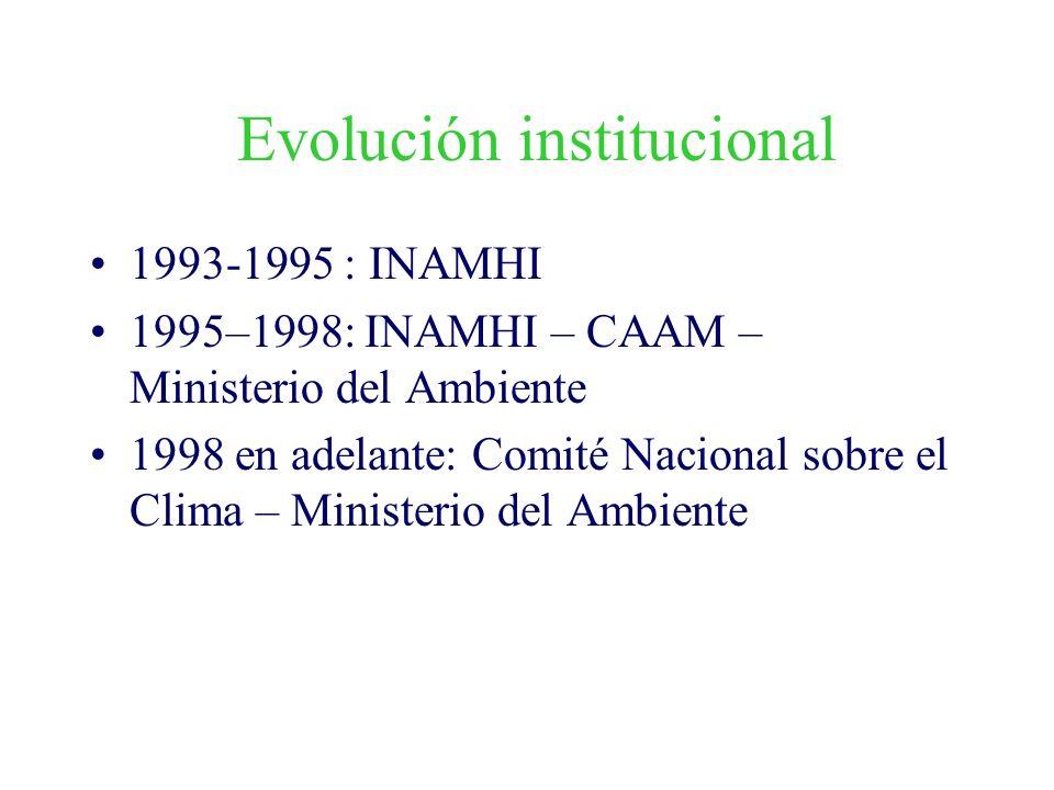 Evolución institucional 1993-1995 : INAMHI 1995–1998: INAMHI – CAAM – Ministerio del Ambiente 1998 en adelante: Comité Nacional sobre el Clima – Minis