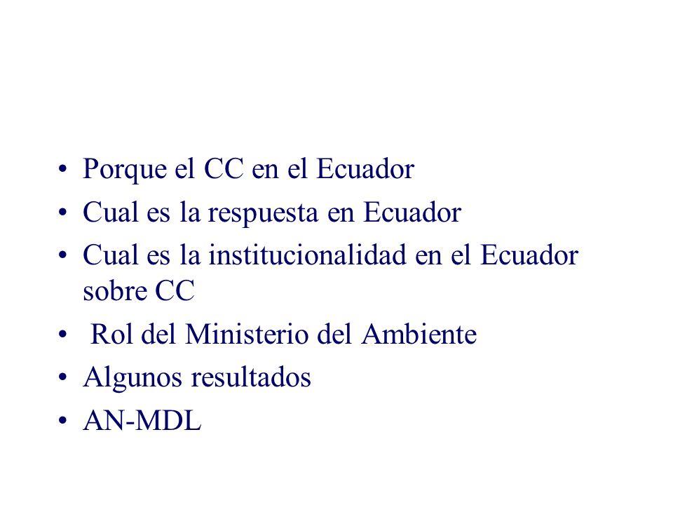 Porque el CC en el Ecuador Cual es la respuesta en Ecuador Cual es la institucionalidad en el Ecuador sobre CC Rol del Ministerio del Ambiente Algunos