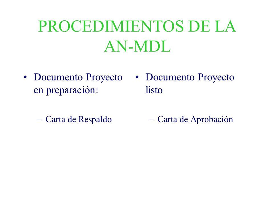 PROCEDIMIENTOS DE LA AN-MDL Documento Proyecto en preparación: –Carta de Respaldo Documento Proyecto listo –Carta de Aprobación