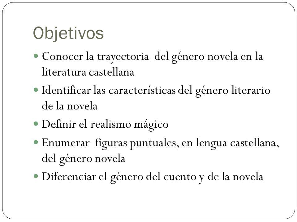 Objetivos Conocer la trayectoria del género novela en la literatura castellana Identificar las características del género literario de la novela Defin