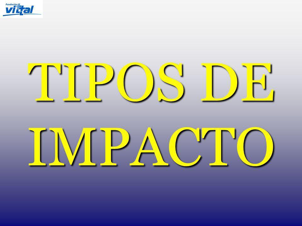 TIPOS DE IMPACTO