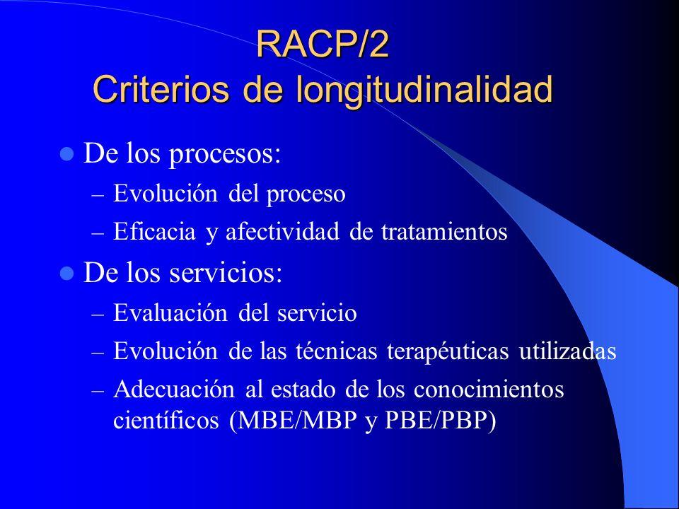 RACP/1 Posibilita cruzar variables clínicas y sociales, en referencia con datos oficiales Ventajas: Territorialidad, temporalidad, mismos dispositivos