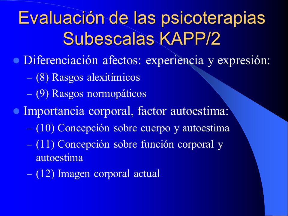 Evaluación de las psicoterapias Subescalas KAPP-IJ/1 Calidad de relaciones interpersonales: – (1) Dependencia/independencia en relación a figura mater
