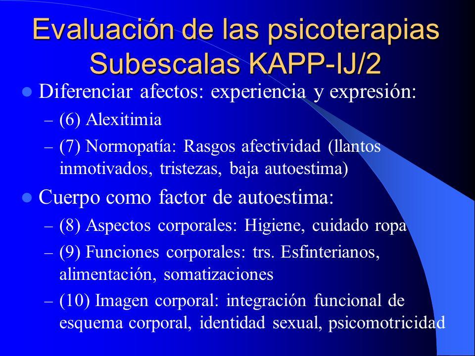 Evaluación de las psicoterapias Subescalas KAPP/2 Diferenciación afectos: experiencia y expresión: – (8) Rasgos alexitímicos – (9) Rasgos normopáticos