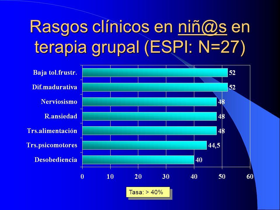 Evaluación de las psicoterapias Subescalas KAPP-IJ/3 Satisfacción y funcionamiento relacional: – (11) Función sexual: Masturbación, onanismo Impresión