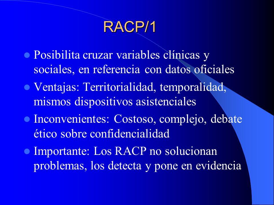 Evitar sesgos de utilización servicios por mismo usuario XYZ XYZ Este paciente es contado tres veces por tres consultas diferentes Con RACP: Este paci