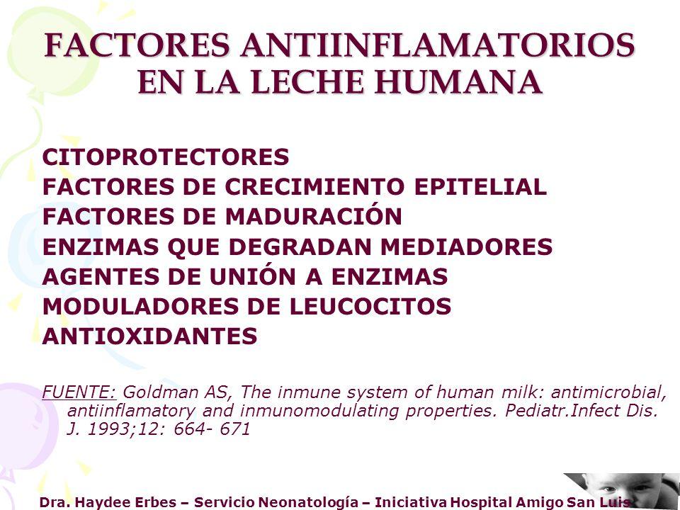 Dra. Haydee Erbes – Servicio Neonatología – Iniciativa Hospital Amigo San Luis FACTORES ANTIINFLAMATORIOS EN LA LECHE HUMANA CITOPROTECTORES FACTORES