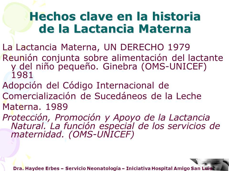 Dra. Haydee Erbes – Servicio Neonatología – Iniciativa Hospital Amigo San Luis Hechos clave en la historia de la Lactancia Materna La Lactancia Matern