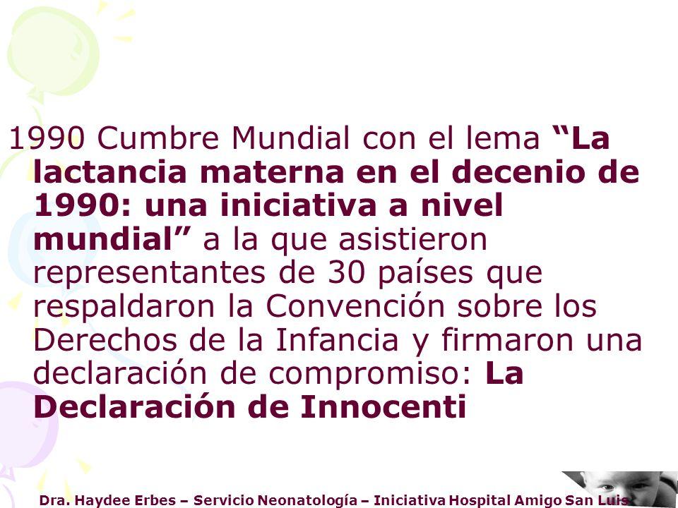 Dra. Haydee Erbes – Servicio Neonatología – Iniciativa Hospital Amigo San Luis 1990 Cumbre Mundial con el lema La lactancia materna en el decenio de 1