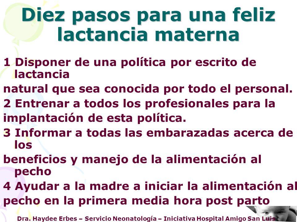 Dra. Haydee Erbes – Servicio Neonatología – Iniciativa Hospital Amigo San Luis Diez pasos para una feliz lactancia materna 1 Disponer de una política