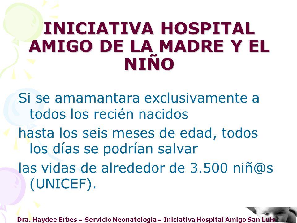 Dra. Haydee Erbes – Servicio Neonatología – Iniciativa Hospital Amigo San Luis INICIATIVA HOSPITAL AMIGO DE LA MADRE Y EL NIÑO Si se amamantara exclus