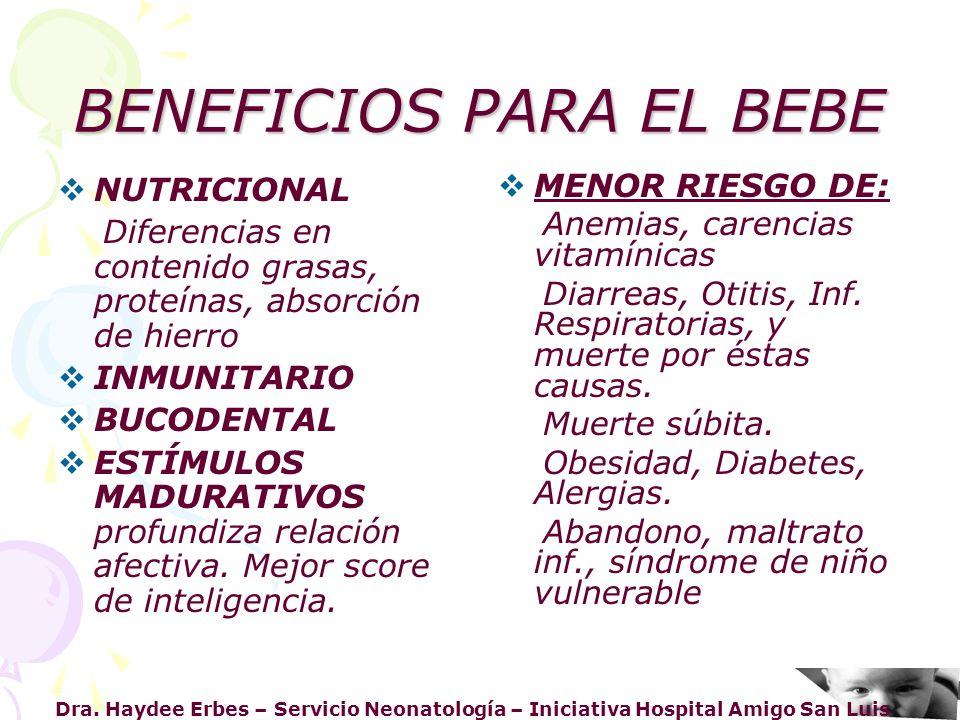 Dra. Haydee Erbes – Servicio Neonatología – Iniciativa Hospital Amigo San Luis BENEFICIOS PARA EL BEBE NUTRICIONAL Diferencias en contenido grasas, pr