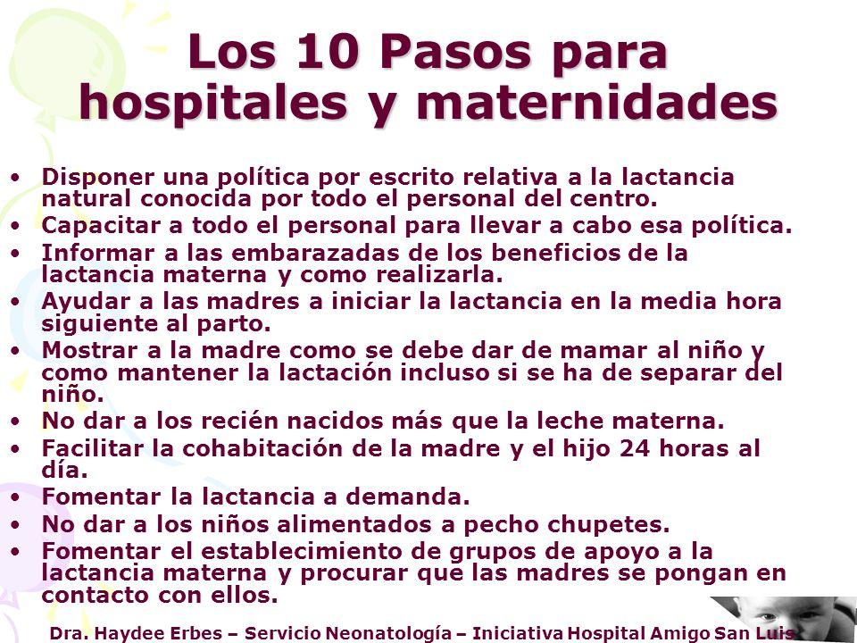 Dra. Haydee Erbes – Servicio Neonatología – Iniciativa Hospital Amigo San Luis Los 10 Pasos para hospitales y maternidades Disponer una política por e