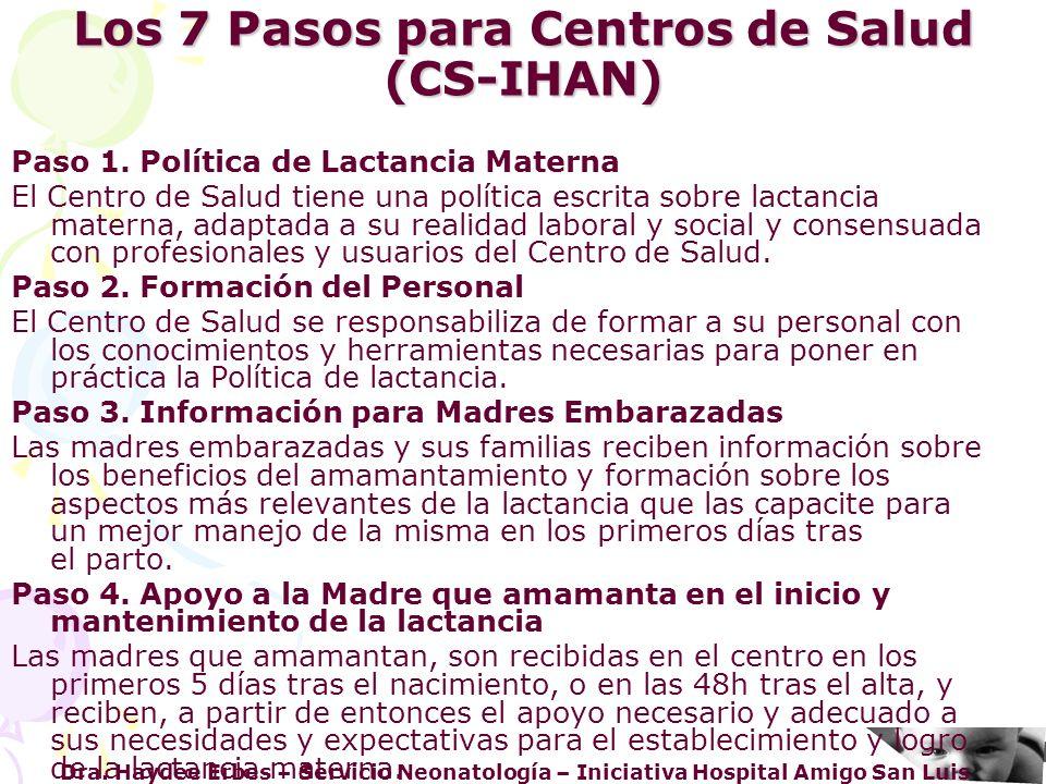 Dra. Haydee Erbes – Servicio Neonatología – Iniciativa Hospital Amigo San Luis Los 7 Pasos para Centros de Salud (CS-IHAN) Paso 1. Política de Lactanc