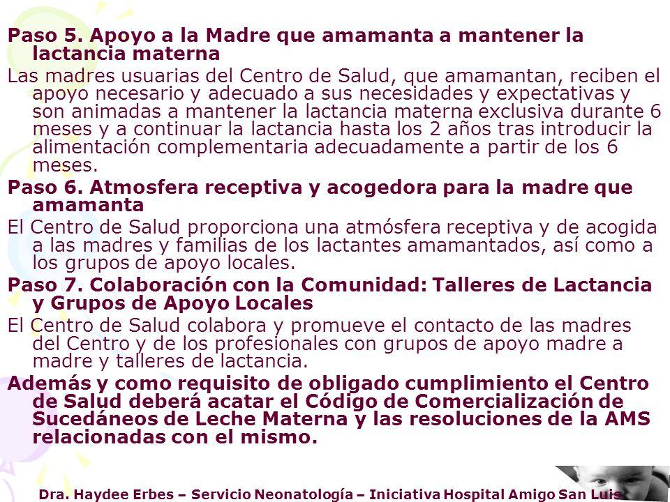 Dra. Haydee Erbes – Servicio Neonatología – Iniciativa Hospital Amigo San Luis Paso 5. Apoyo a la Madre que amamanta a mantener la lactancia materna L