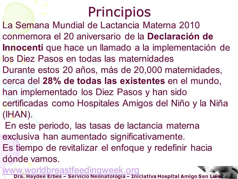 Dra. Haydee Erbes – Servicio Neonatología – Iniciativa Hospital Amigo San Luis Principios La Semana Mundial de Lactancia Materna 2010 conmemora el 20