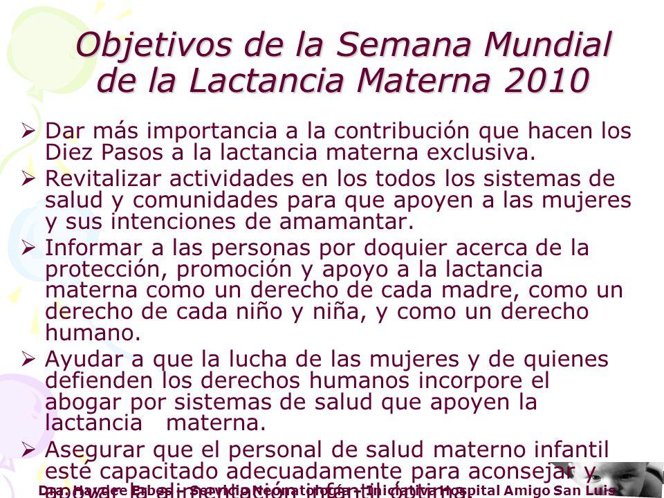 Dra. Haydee Erbes – Servicio Neonatología – Iniciativa Hospital Amigo San Luis Objetivos de la Semana Mundial de la Lactancia Materna 2010 Dar más imp