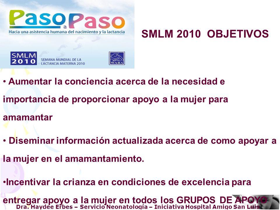 Dra. Haydee Erbes – Servicio Neonatología – Iniciativa Hospital Amigo San Luis Aumentar la conciencia acerca de la necesidad e importancia de proporci