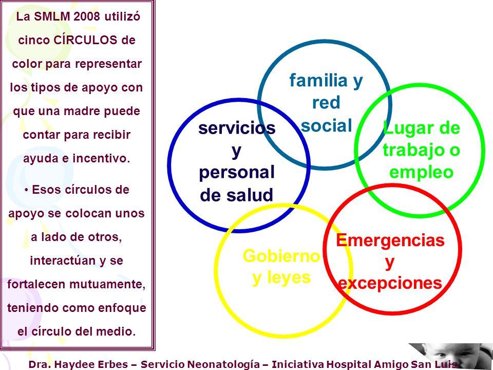 Dra. Haydee Erbes – Servicio Neonatología – Iniciativa Hospital Amigo San Luis mujeres familia y red social servicios y personal de salud Gobierno y l
