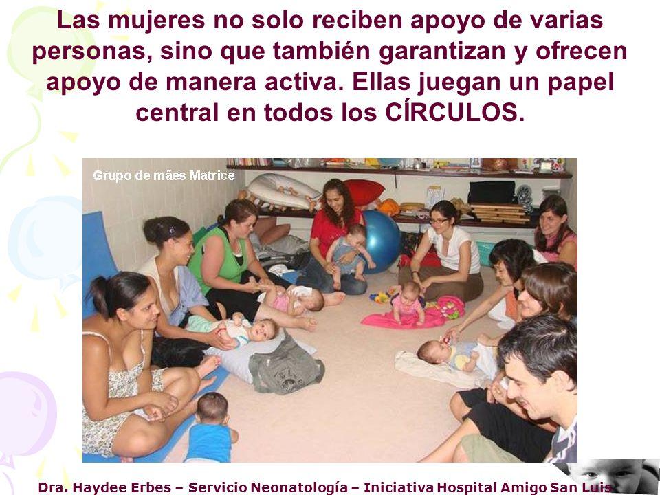 Dra. Haydee Erbes – Servicio Neonatología – Iniciativa Hospital Amigo San Luis Las mujeres no solo reciben apoyo de varias personas, sino que también
