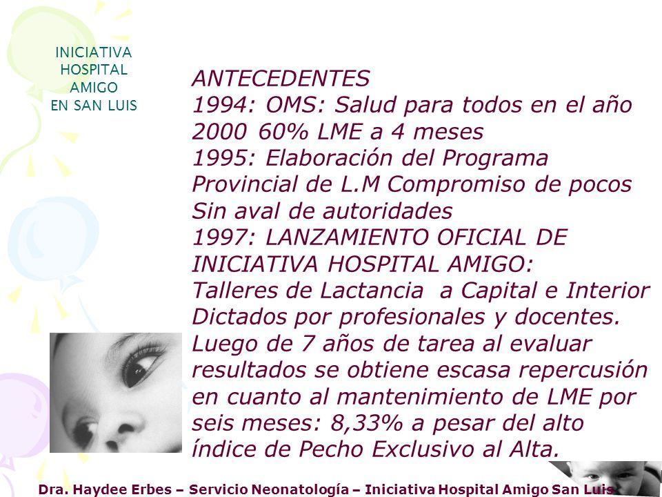 Dra. Haydee Erbes – Servicio Neonatología – Iniciativa Hospital Amigo San Luis INICIATIVA HOSPITAL AMIGO EN SAN LUIS ANTECEDENTES 1994: OMS: Salud par