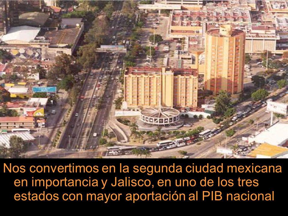 Nos convertimos en la segunda ciudad mexicana en importancia y Jalisco, en uno de los tres estados con mayor aportación al PIB nacional