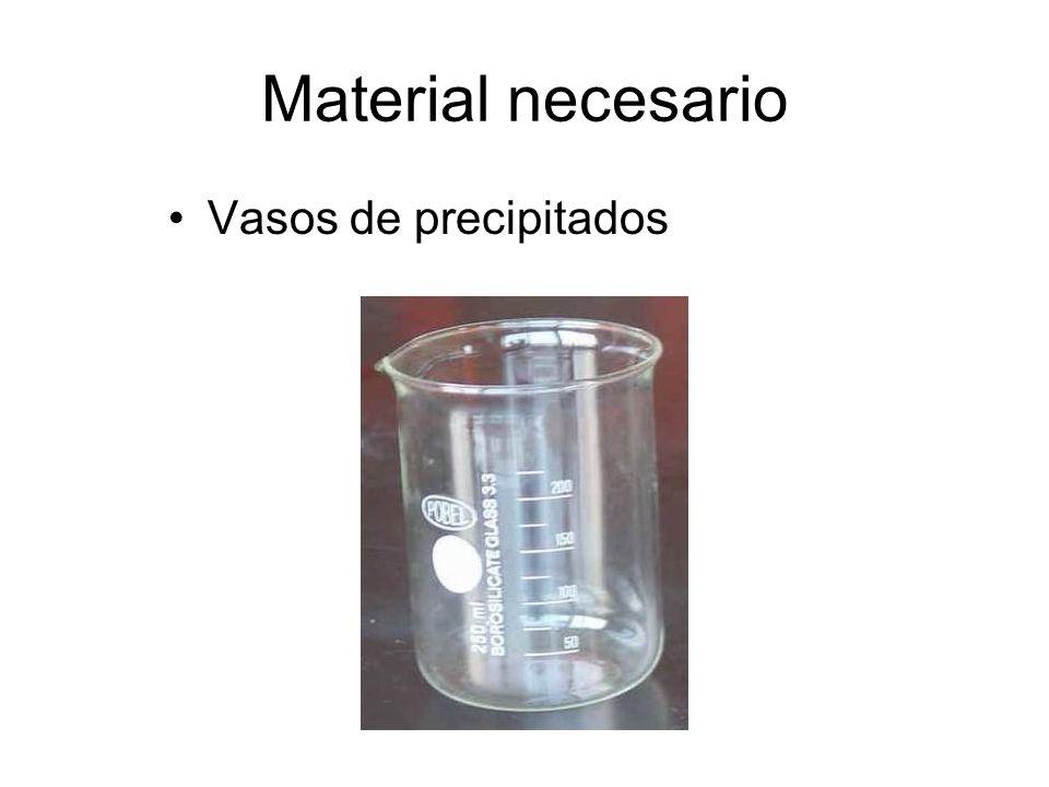 Objetivo Ver y aprender cómo se puede obtener el yoduro de plomo (II) a partir del yoduro de potasio y del nitrato de plomo (II).