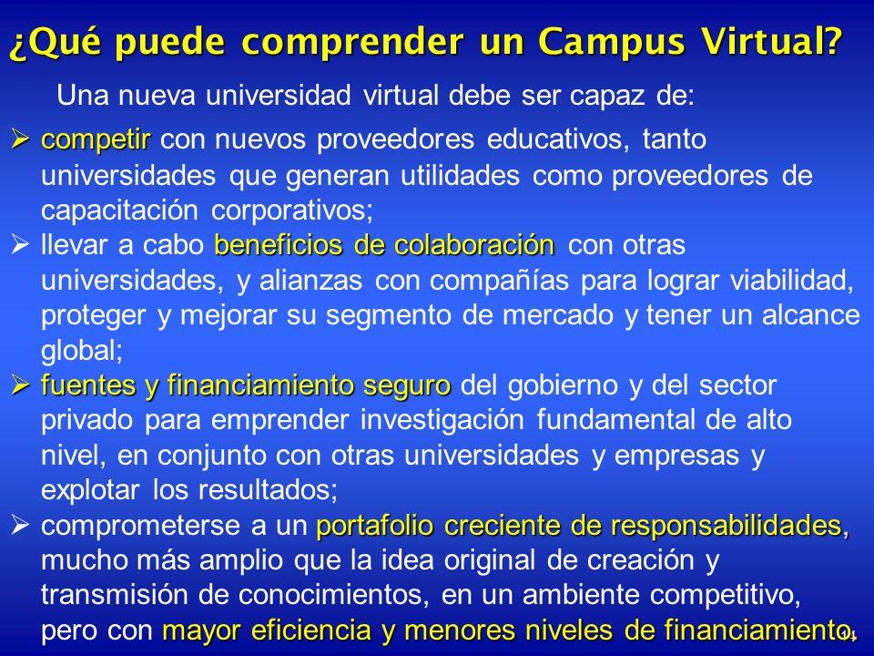 14 ¿Qué puede comprender un Campus Virtual? Una nueva universidad virtual debe ser capaz de: competir competir con nuevos proveedores educativos, tant