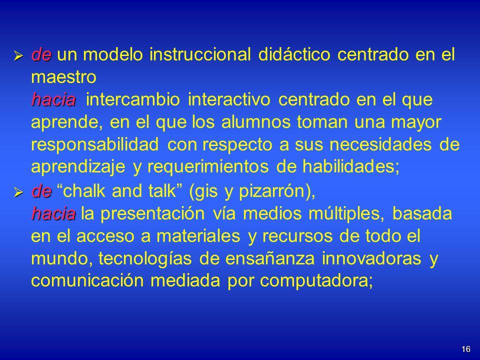 16 de hacia de un modelo instruccional didáctico centrado en el maestro hacia intercambio interactivo centrado en el que aprende, en el que los alumno