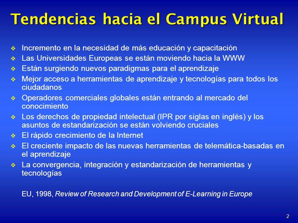 2 Incremento en la necesidad de más educación y capacitación Las Universidades Europeas se están moviendo hacia la WWW Están surgiendo nuevos paradigm
