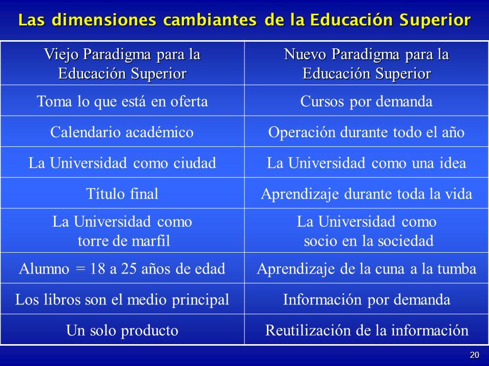 20 Las dimensiones cambiantes de la Educación Superior Viejo Paradigma para la Educación Superior Nuevo Paradigma para la Educación Superior Toma lo q