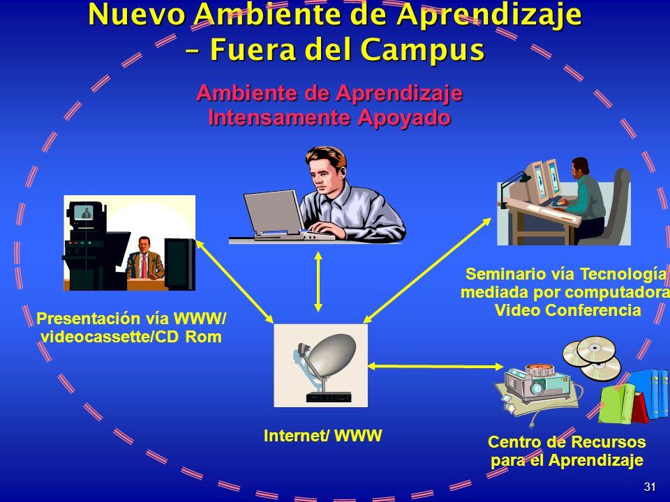 31 Seminario vía Tecnología mediada por computadora/ Video Conferencia Presentación vía WWW/ videocassette/CD Rom Centro de Recursos para el Aprendiza