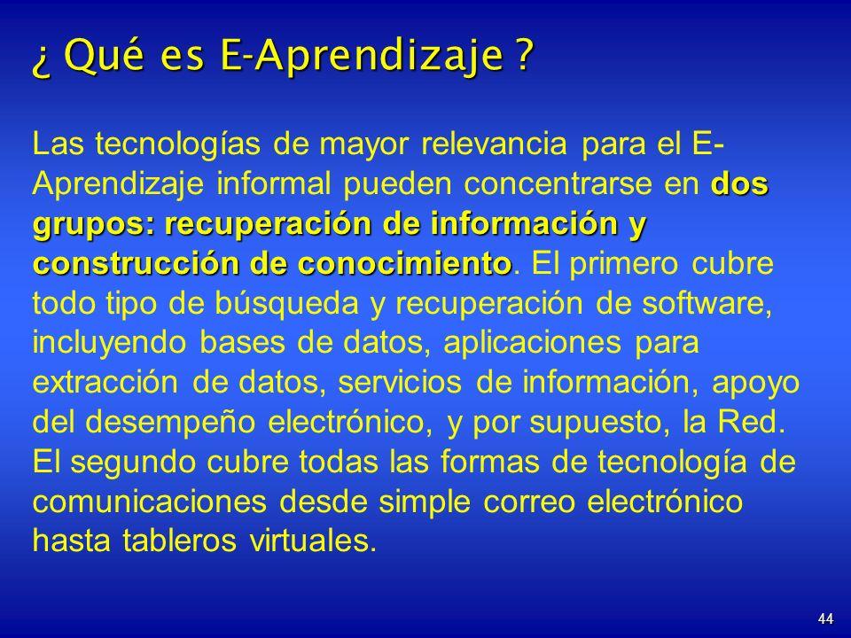 44 ¿ Qué es E-Aprendizaje ? dos grupos: recuperación de información y construcción de conocimiento Las tecnologías de mayor relevancia para el E- Apre