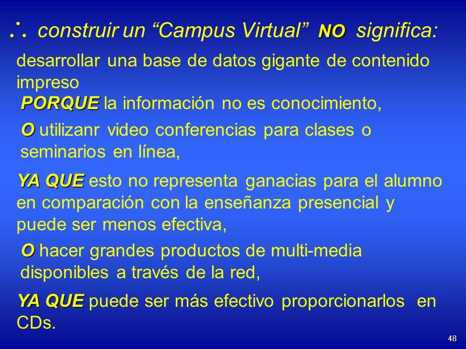 48 NO construir un Campus Virtual NO significa: desarrollar una base de datos gigante de contenido impreso PORQUE PORQUE la información no es conocimi
