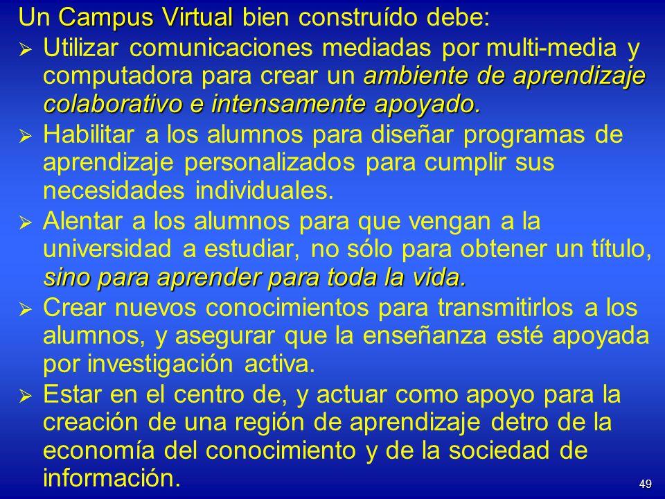 49 Campus Virtual Un Campus Virtual bien construído debe: ambiente de aprendizaje colaborativo e intensamente apoyado. Utilizar comunicaciones mediada